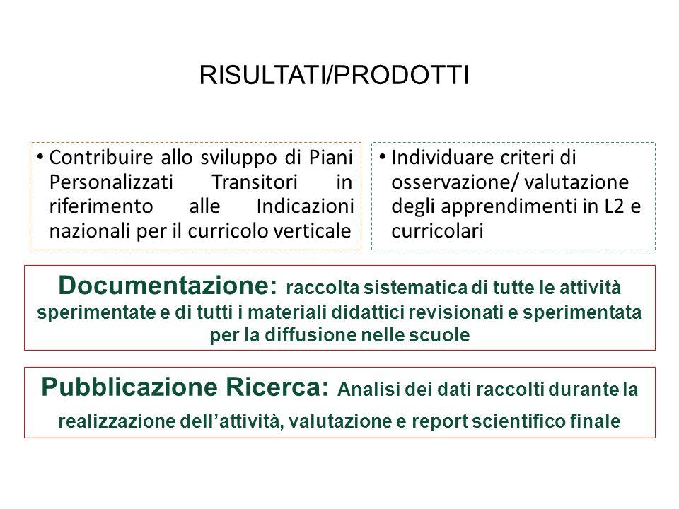 RISULTATI/PRODOTTI Contribuire allo sviluppo di Piani Personalizzati Transitori in riferimento alle Indicazioni nazionali per il curricolo verticale I