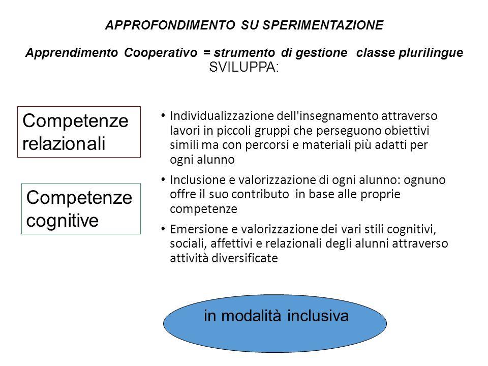 APPROFONDIMENTO SU SPERIMENTAZIONE Apprendimento Cooperativo = strumento di gestione classe plurilingue SVILUPPA: Competenze relazionali Competenze co