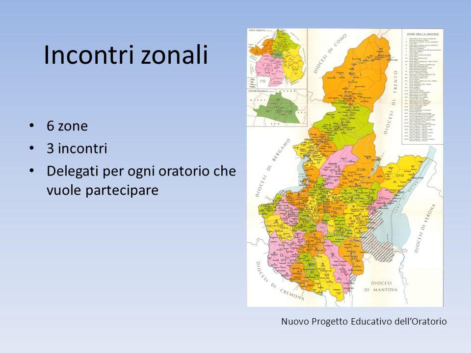 Incontri zonali 6 zone 3 incontri Delegati per ogni oratorio che vuole partecipare Nuovo Progetto Educativo dellOratorio