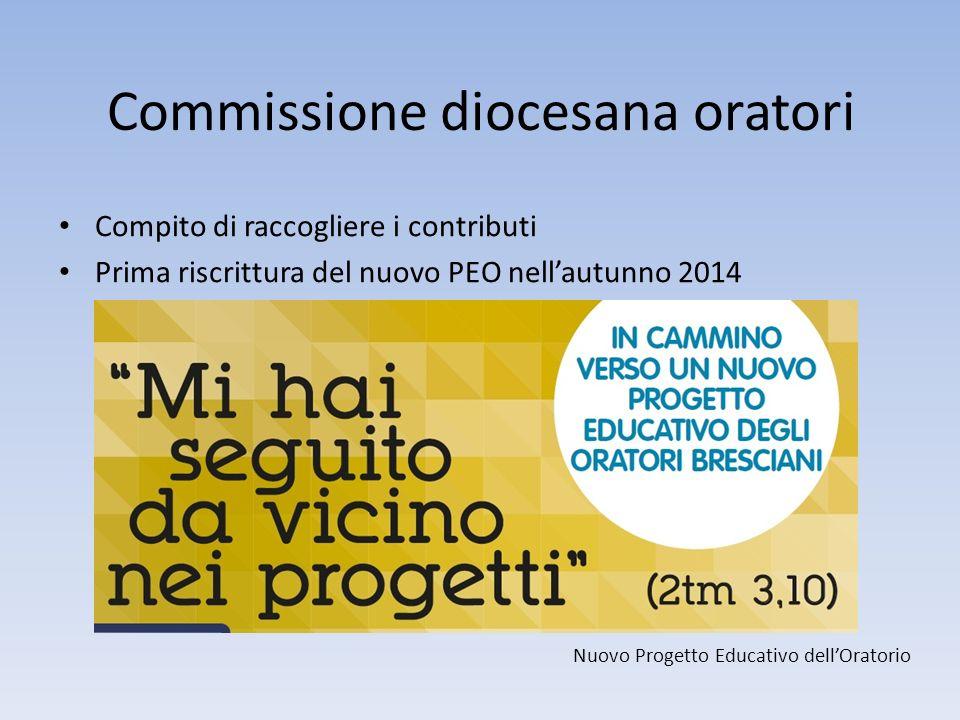 Commissione diocesana oratori Compito di raccogliere i contributi Prima riscrittura del nuovo PEO nellautunno 2014 Nuovo Progetto Educativo dellOratorio