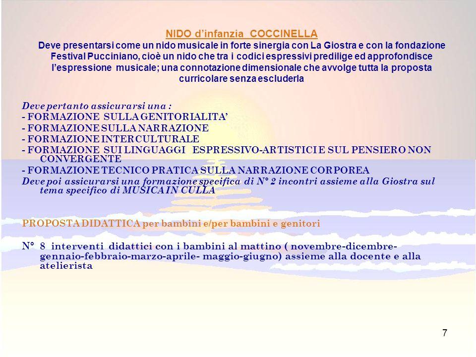 7 NIDO dinfanzia COCCINELLA Deve presentarsi come un nido musicale in forte sinergia con La Giostra e con la fondazione Festival Pucciniano, cioè un nido che tra i codici espressivi predilige ed approfondisce lespressione musicale; una connotazione dimensionale che avvolge tutta la proposta curricolare senza escluderla Deve pertanto assicurarsi una : - FORMAZIONE SULLA GENITORIALITA - FORMAZIONE SULLA NARRAZIONE - FORMAZIONE INTERCULTURALE - FORMAZIONE SUI LINGUAGGI ESPRESSIVO-ARTISTICI E SUL PENSIERO NON CONVERGENTE - FORMAZIONE TECNICO PRATICA SULLA NARRAZIONE CORPOREA Deve poi assicurarsi una formazione specifica di N° 2 incontri assieme alla Giostra sul tema specifico di MUSICA IN CULLA PROPOSTA DIDATTICA per bambini e/per bambini e genitori N° 8 interventi didattici con i bambini al mattino ( novembre-dicembre- gennaio-febbraio-marzo-aprile- maggio-giugno) assieme alla docente e alla atelierista