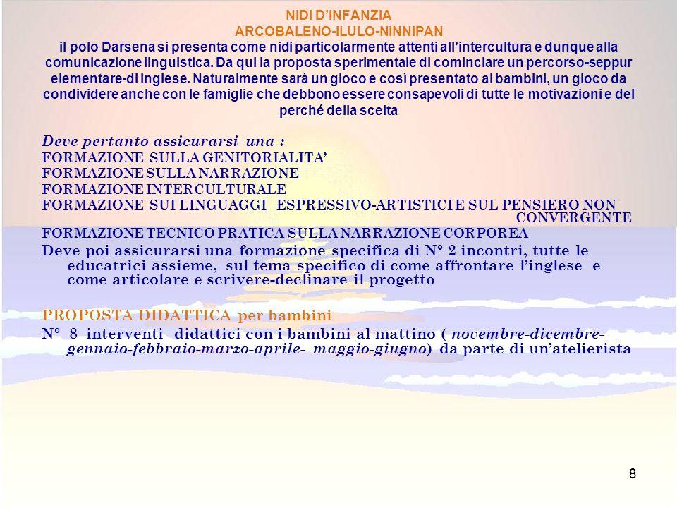 8 NIDI DINFANZIA ARCOBALENO-ILULO-NINNIPAN il polo Darsena si presenta come nidi particolarmente attenti allintercultura e dunque alla comunicazione linguistica.