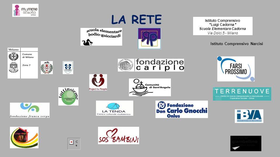 Istituto Comprensivo Luigi Cadorna Scuola Elementare Cadorna Via Dolci,5 - Milano Istituto Comprensivo Narcisi LA RETE