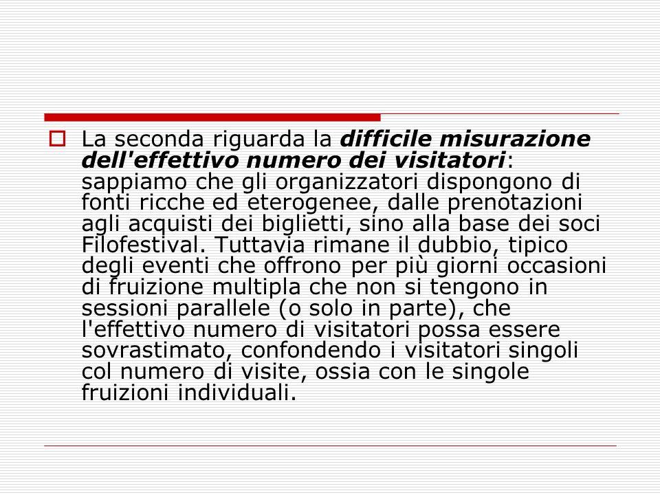 La seconda riguarda la difficile misurazione dell effettivo numero dei visitatori: sappiamo che gli organizzatori dispongono di fonti ricche ed eterogenee, dalle prenotazioni agli acquisti dei biglietti, sino alla base dei soci Filofestival.