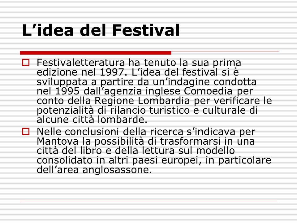 Lidea del Festival Festivaletteratura ha tenuto la sua prima edizione nel 1997. Lidea del festival si è sviluppata a partire da unindagine condotta ne