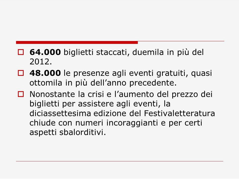 64.000 biglietti staccati, duemila in più del 2012. 48.000 le presenze agli eventi gratuiti, quasi ottomila in più dellanno precedente. Nonostante la