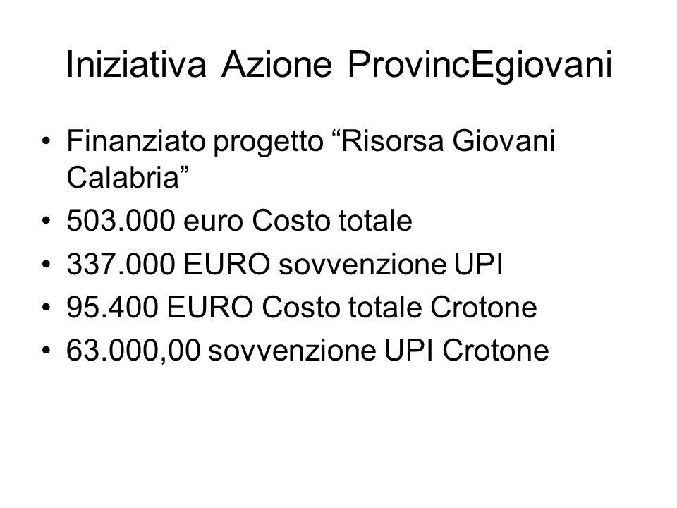 Iniziativa Azione ProvincEgiovani Finanziato progetto Risorsa Giovani Calabria 503.000 euro Costo totale 337.000 EURO sovvenzione UPI 95.400 EURO Costo totale Crotone 63.000,00 sovvenzione UPI Crotone