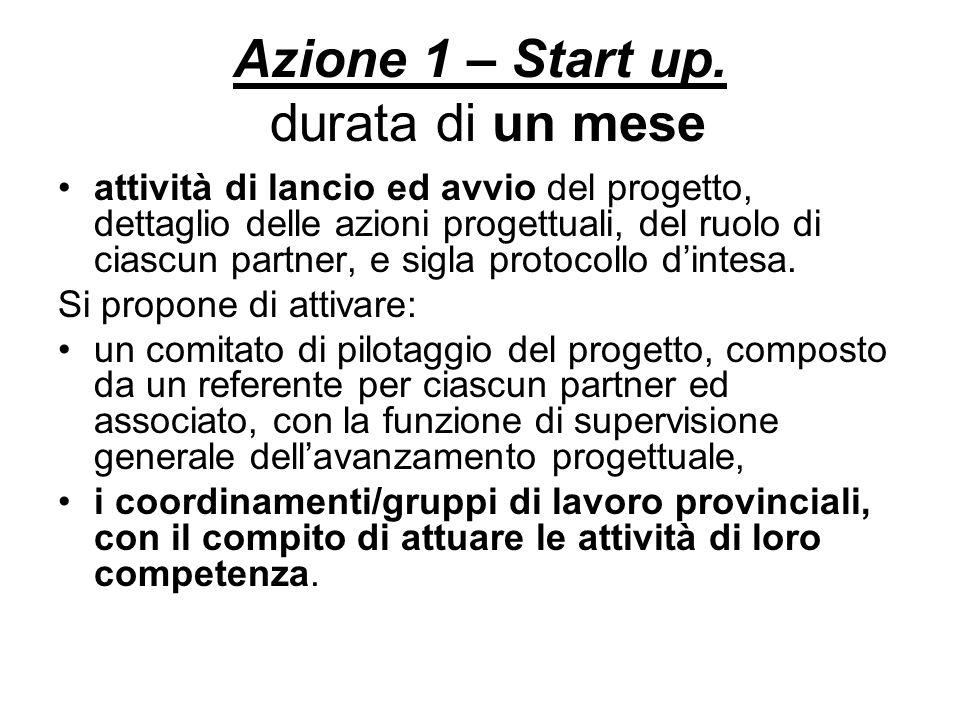 Azione 1 – Start up. durata di un mese attività di lancio ed avvio del progetto, dettaglio delle azioni progettuali, del ruolo di ciascun partner, e s