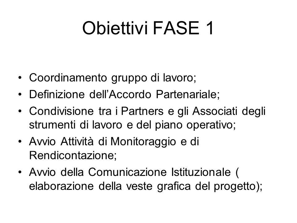 Obiettivi FASE 1 Coordinamento gruppo di lavoro; Definizione dellAccordo Partenariale; Condivisione tra i Partners e gli Associati degli strumenti di lavoro e del piano operativo; Avvio Attività di Monitoraggio e di Rendicontazione; Avvio della Comunicazione Istituzionale ( elaborazione della veste grafica del progetto);