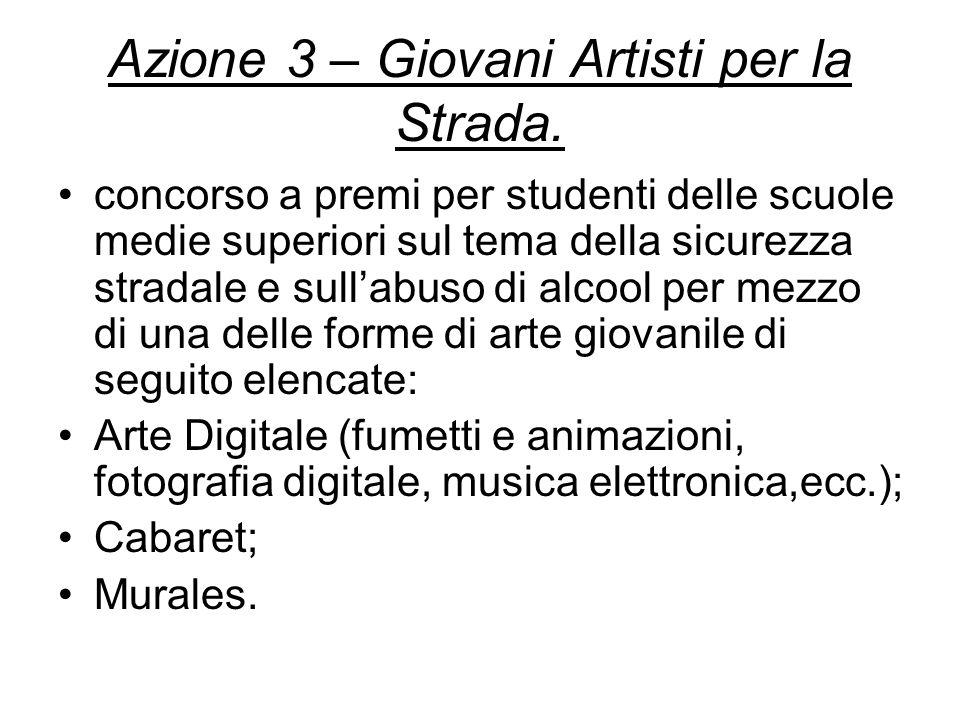 Azione 3 – Giovani Artisti per la Strada.