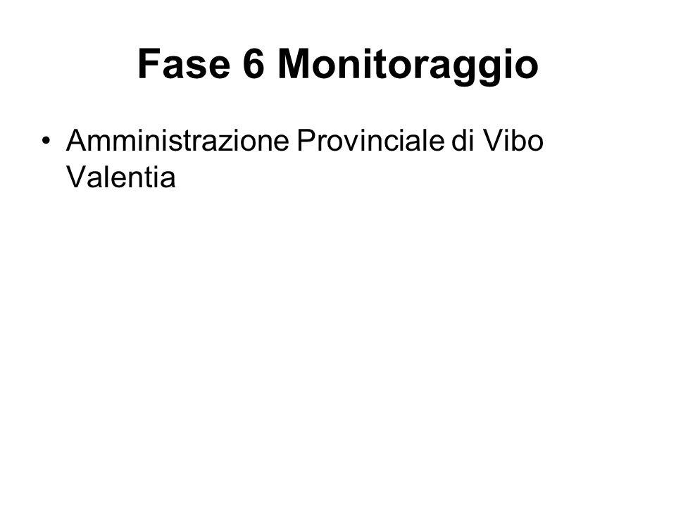 Fase 6 Monitoraggio Amministrazione Provinciale di Vibo Valentia