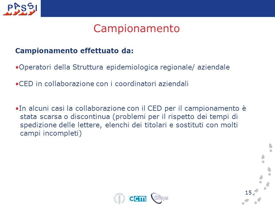 15 Campionamento Campionamento effettuato da: Operatori della Struttura epidemiologica regionale/ aziendale CED in collaborazione con i coordinatori a