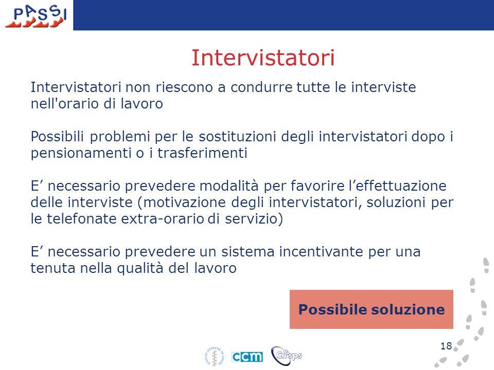 18 Intervistatori Intervistatori non riescono a condurre tutte le interviste nell'orario di lavoro Possibili problemi per le sostituzioni degli interv