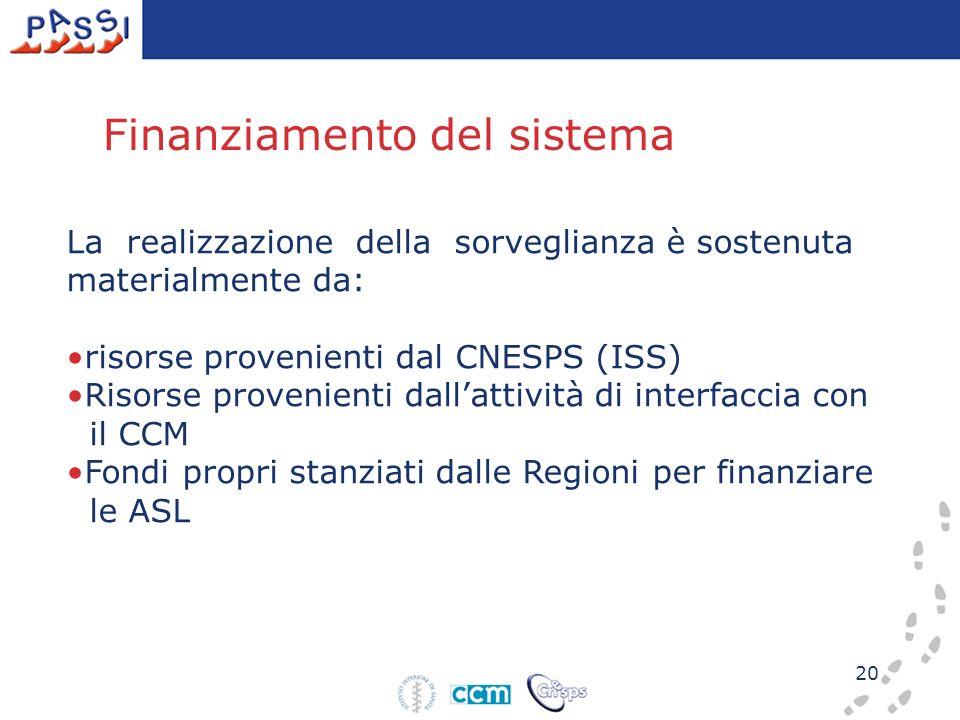 20 La realizzazione della sorveglianza è sostenuta materialmente da: risorse provenienti dal CNESPS (ISS) Risorse provenienti dallattività di interfac