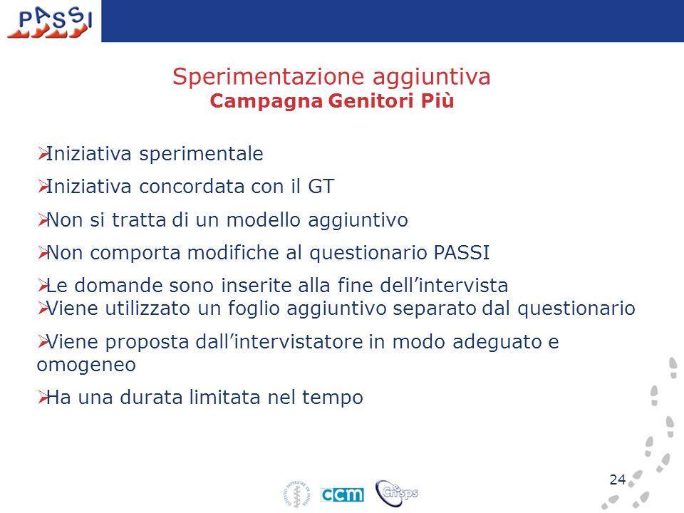 24 Iniziativa sperimentale Iniziativa concordata con il GT Non si tratta di un modello aggiuntivo Non comporta modifiche al questionario PASSI Le doma