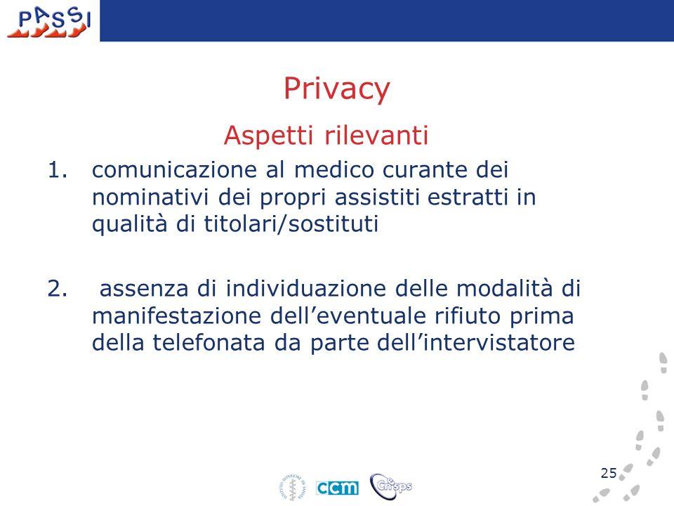 25 Privacy Aspetti rilevanti 1.comunicazione al medico curante dei nominativi dei propri assistiti estratti in qualità di titolari/sostituti 2. assenz