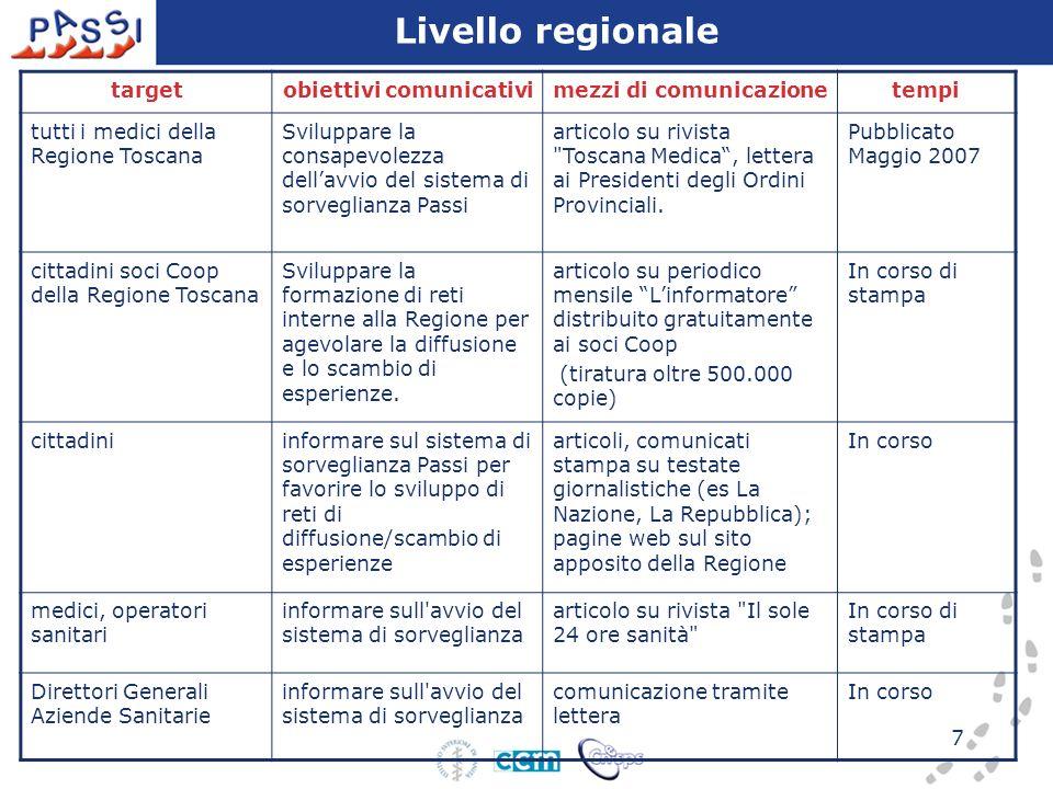 7 targetobiettivi comunicativimezzi di comunicazionetempi tutti i medici della Regione Toscana Sviluppare la consapevolezza dellavvio del sistema di s