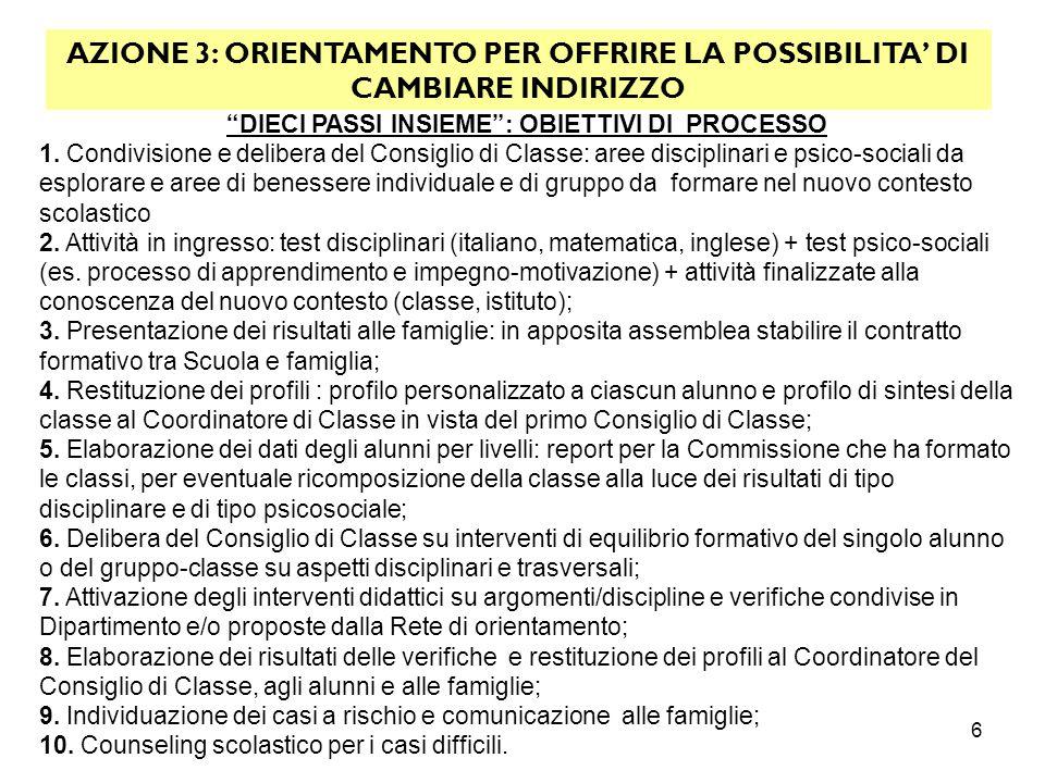 7 4.PERCORSI PERSONALI: COUNSELING SCOLASTICO-PROFESSIONALE Che cos è.