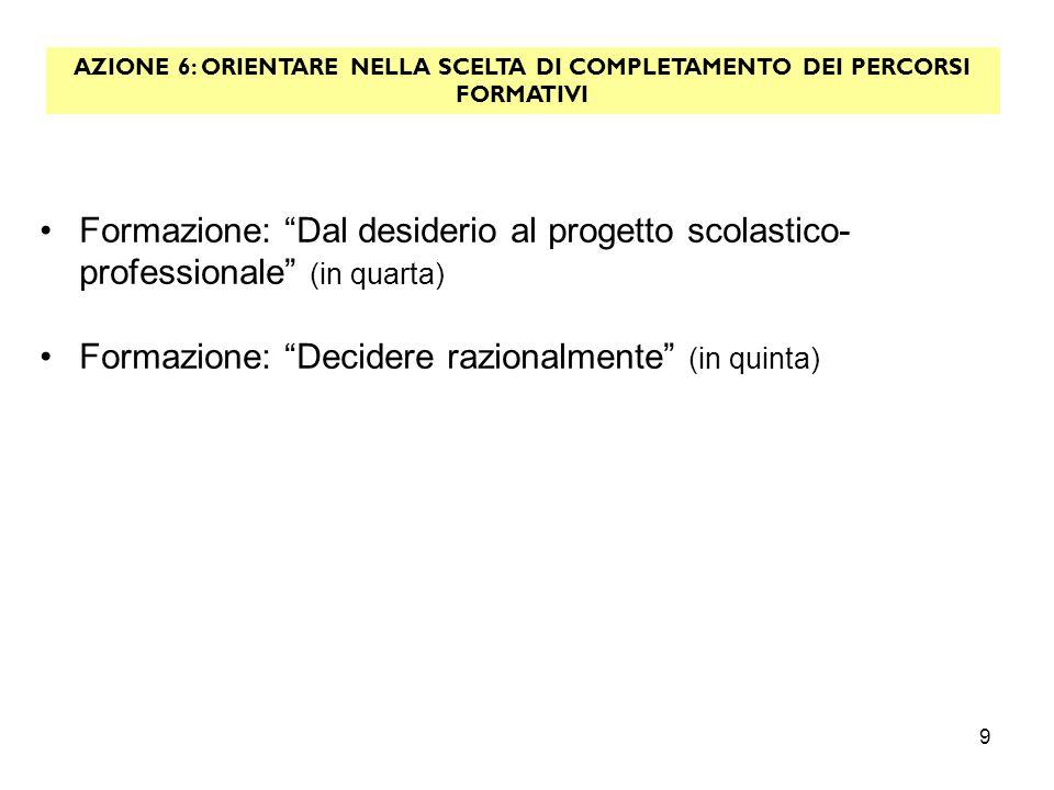 9 Formazione: Dal desiderio al progetto scolastico- professionale (in quarta) Formazione: Decidere razionalmente (in quinta) AZIONE 6: ORIENTARE NELLA