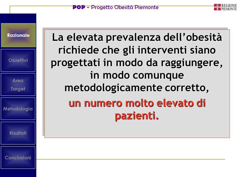 POP - Progetto Obesità Piemonte Razionale Obiettivi Area Target Risultati Conclusioni Metodologia Razionale La elevata prevalenza dellobesità richiede