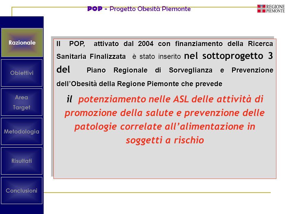 POP - Progetto Obesità Piemonte Razionale Obiettivi Area Target Risultati Conclusioni Metodologia Razionale POP, attivato dal 2004 con finanziamento d