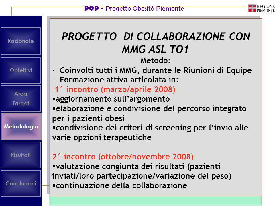 POP - Progetto Obesità Piemonte Metodologia Obiettivi Area Target Risultati Conclusioni Metodologia Razionale PROGETTO DI COLLABORAZIONE CON MMG ASL T