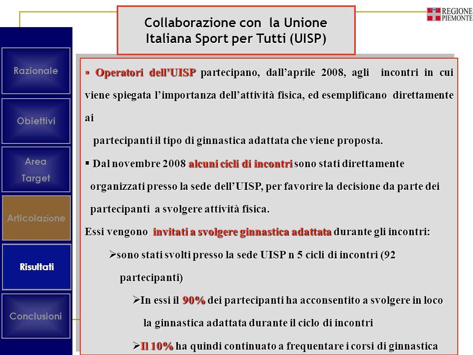 Risultati Obiettivi Area Target Risultati Conclusioni Articola zio ne Razionale Operatori dellUISP partecipano, dallaprile 2008, agli incontri in cui