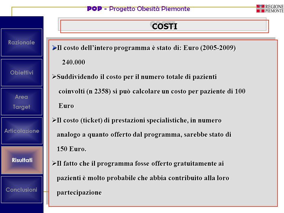 POP - Progetto Obesità Piemonte Risultati Obiettivi Area Target Risultati Conclusioni Articola zio ne Razionale Il costo dellintero programma è stato