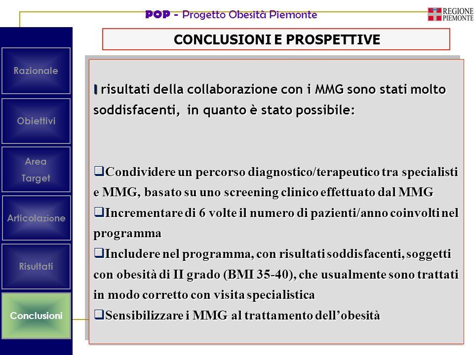 POP - Progetto Obesità Piemonte Obiettivi Area Target Risultati Articola zio ne Razionale I risultati della collaborazione con i MMG sono stati molto