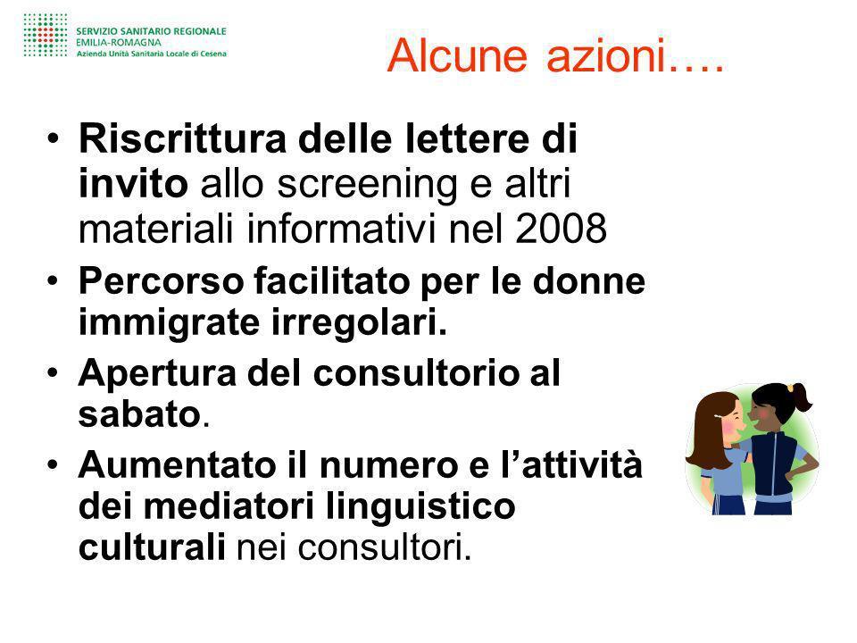 Alcune azioni…. Riscrittura delle lettere di invito allo screening e altri materiali informativi nel 2008 Percorso facilitato per le donne immigrate i