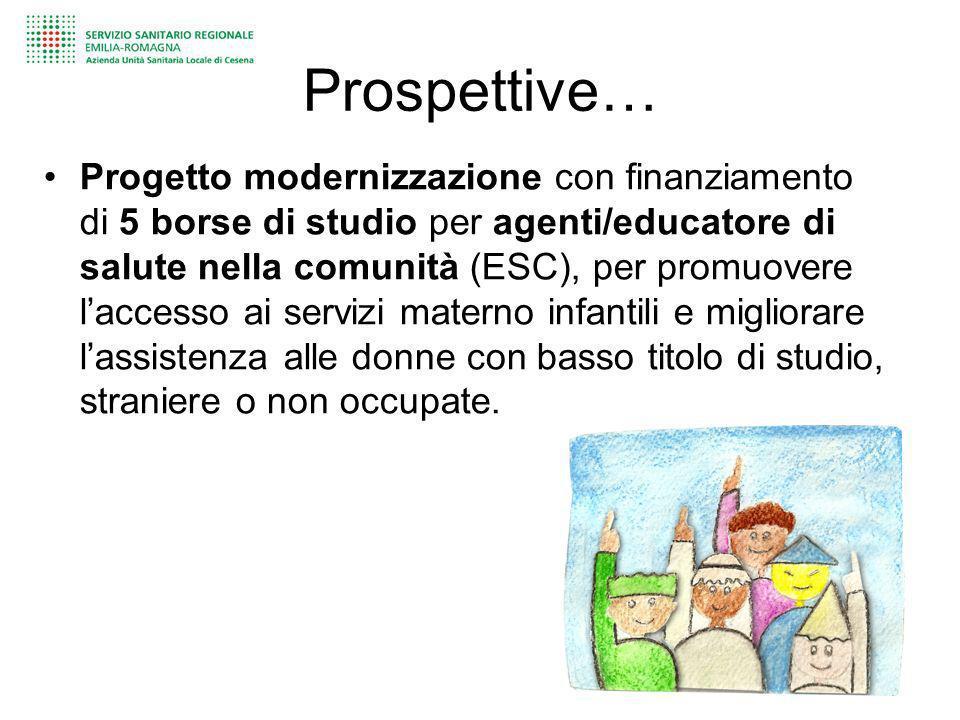 Prospettive… Progetto modernizzazione con finanziamento di 5 borse di studio per agenti/educatore di salute nella comunità (ESC), per promuovere lacce