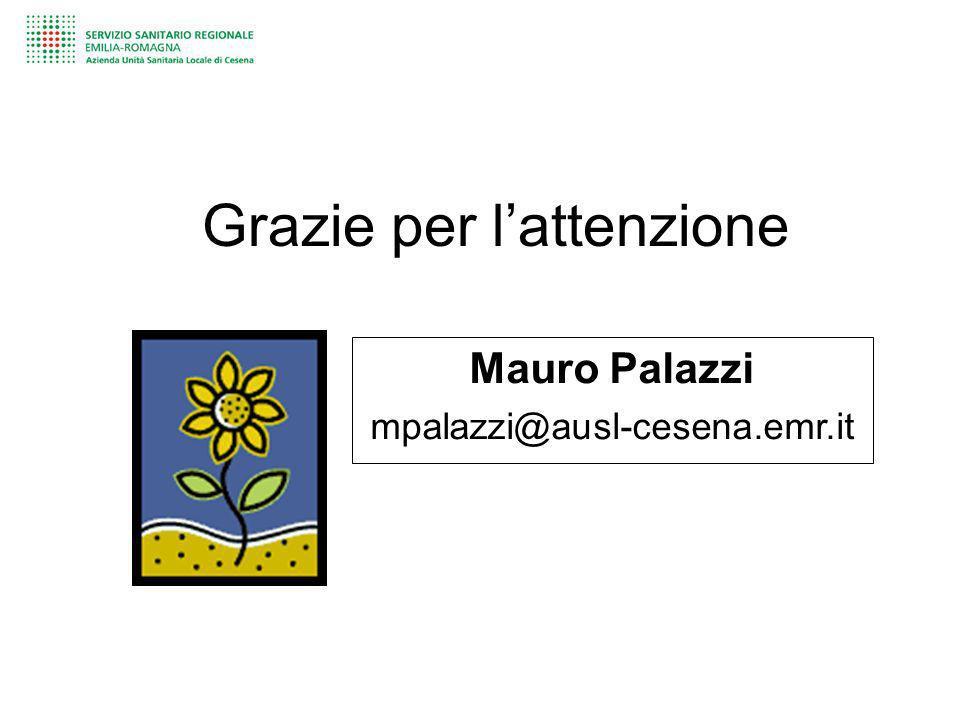 Grazie per lattenzione Mauro Palazzi mpalazzi@ausl-cesena.emr.it