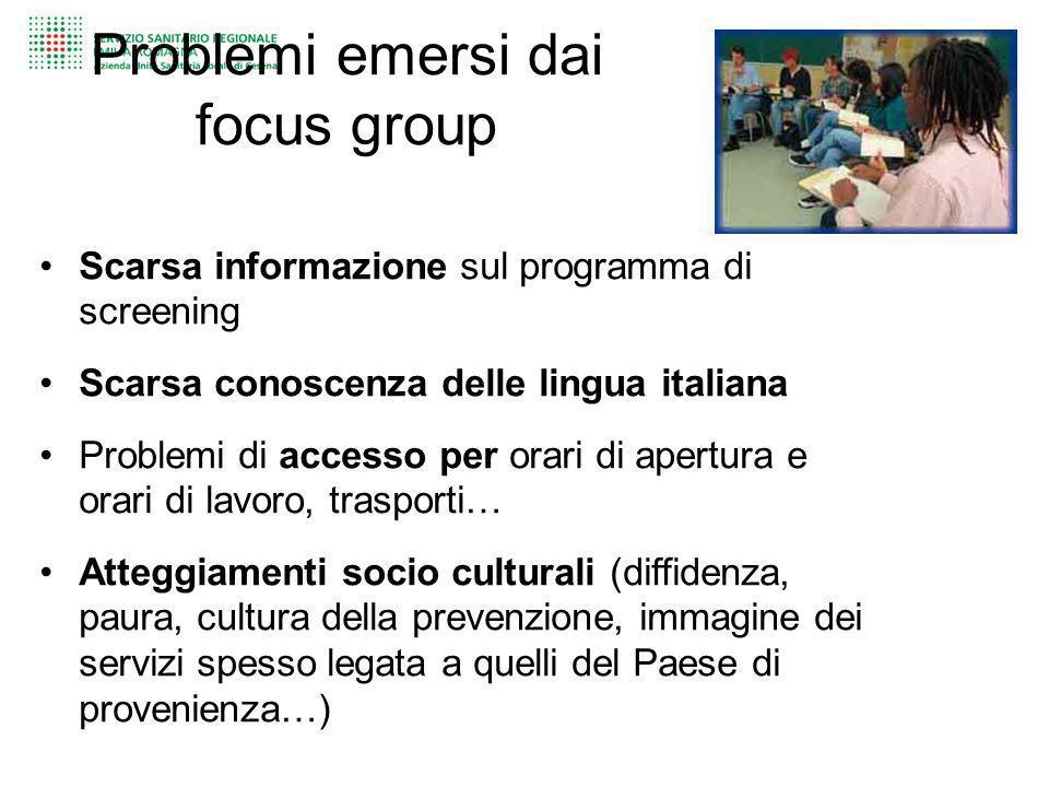 Problemi emersi dai focus group Scarsa informazione sul programma di screening Scarsa conoscenza delle lingua italiana Problemi di accesso per orari d