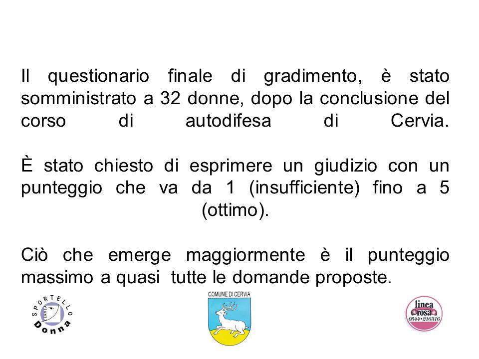 Il questionario finale di gradimento, è stato somministrato a 32 donne, dopo la conclusione del corso di autodifesa di Cervia.