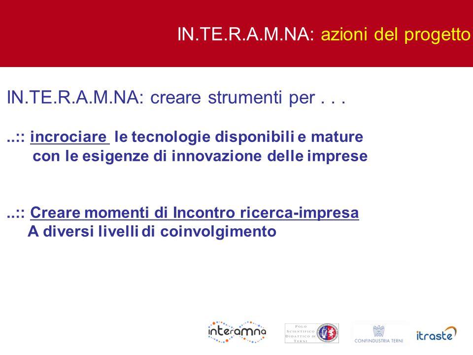 IN.TE.R.A.M.NA: creare strumenti per.....:: incrociare le tecnologie disponibili e mature con le esigenze di innovazione delle imprese..:: Creare mome