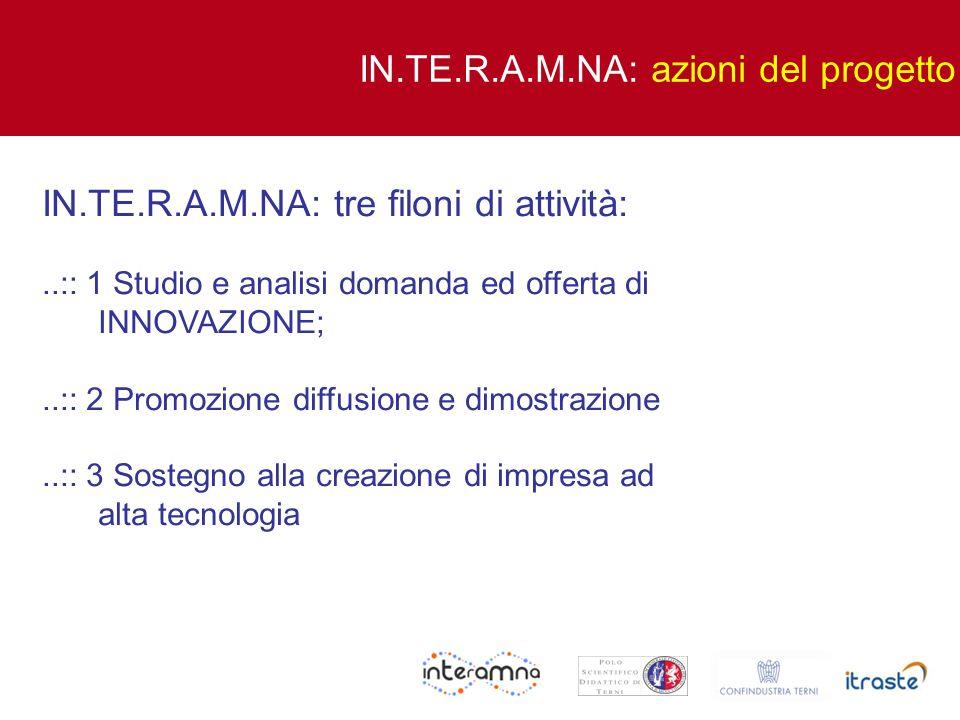 IN.TE.R.A.M.NA: tre filoni di attività:..:: 1 Studio e analisi domanda ed offerta di INNOVAZIONE;..:: 2 Promozione diffusione e dimostrazione..:: 3 So