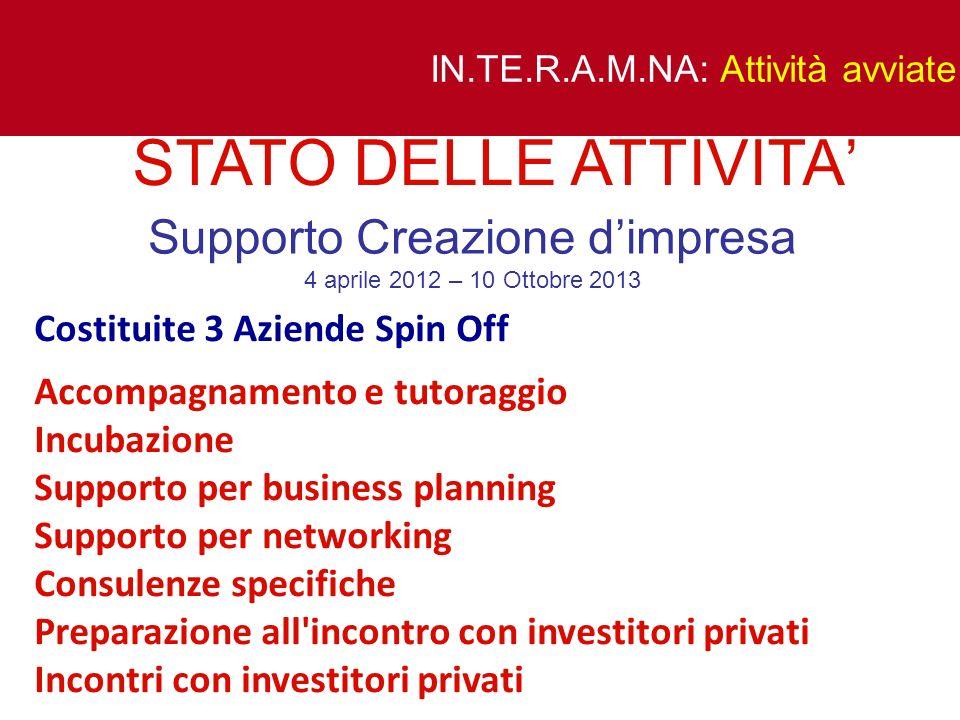 IN.TE.R.A.M.NA: Attività avviate Costituite 3 Aziende Spin Off Accompagnamento e tutoraggio Incubazione Supporto per business planning Supporto per ne