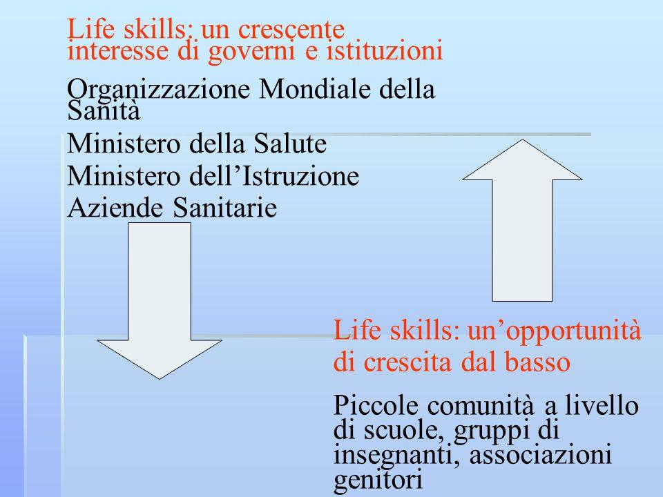 Life skills: un crescente interesse di governi e istituzioni Organizzazione Mondiale della Sanità Ministero della Salute Ministero dellIstruzione Azie