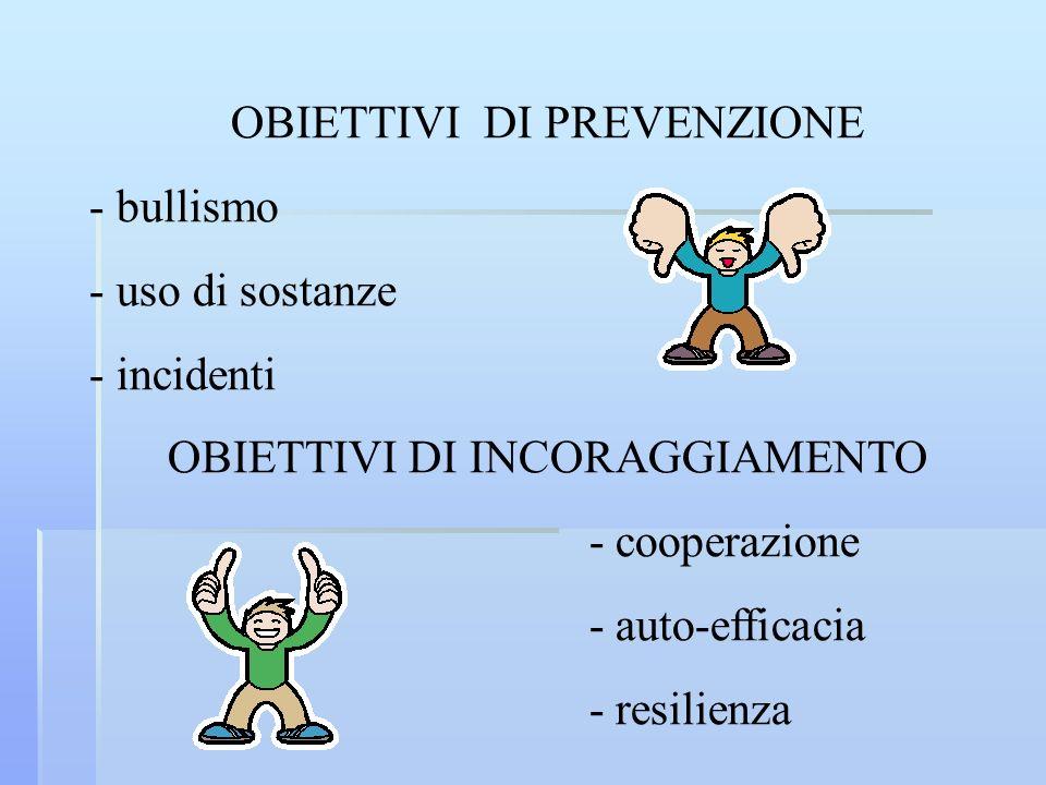 OBIETTIVI DI PREVENZIONE - bullismo - uso di sostanze - incidenti OBIETTIVI DI INCORAGGIAMENTO - cooperazione - auto-efficacia - resilienza