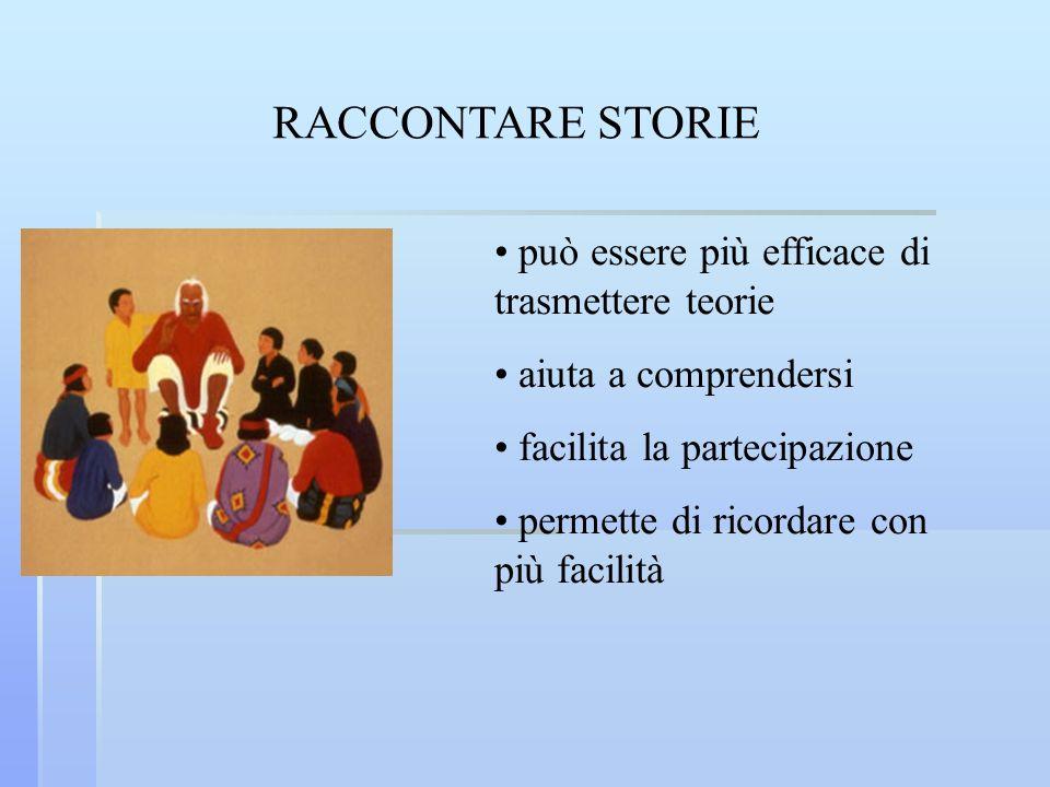 RACCONTARE STORIE può essere più efficace di trasmettere teorie aiuta a comprendersi facilita la partecipazione permette di ricordare con più facilità