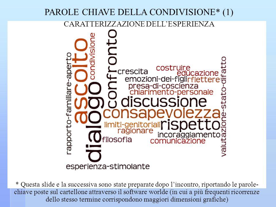 PAROLE CHIAVE DELLA CONDIVISIONE* (1) CARATTERIZZAZIONE DELLESPERIENZA * Questa slide e la successiva sono state preparate dopo lincontro, riportando