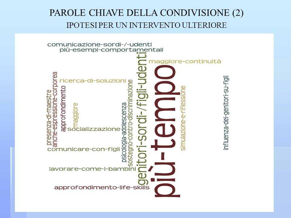 PAROLE CHIAVE DELLA CONDIVISIONE (2) IPOTESI PER UN INTERVENTO ULTERIORE