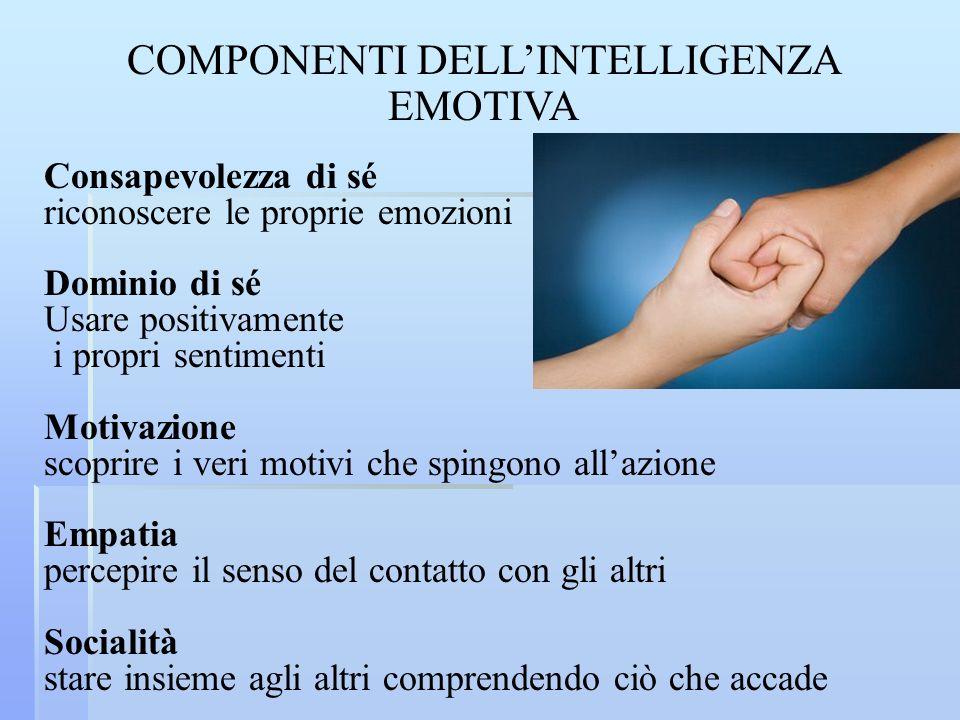 COMPONENTI DELLINTELLIGENZA EMOTIVA Consapevolezza di sé riconoscere le proprie emozioni Dominio di sé Usare positivamente i propri sentimenti Motivaz