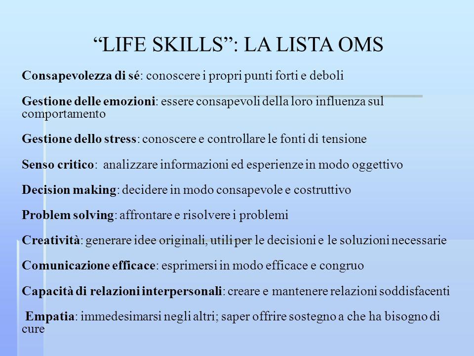 LIFE SKILLS: LA LISTA OMS Consapevolezza di sé: conoscere i propri punti forti e deboli Gestione delle emozioni: essere consapevoli della loro influen
