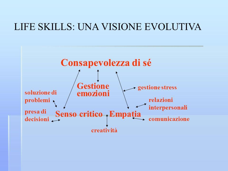 Senso criticoEmpatia relazioni interpersonali comunicazione Gestione emozioni gestione stress soluzione di problemi presa di decisioni LIFE SKILLS: UN