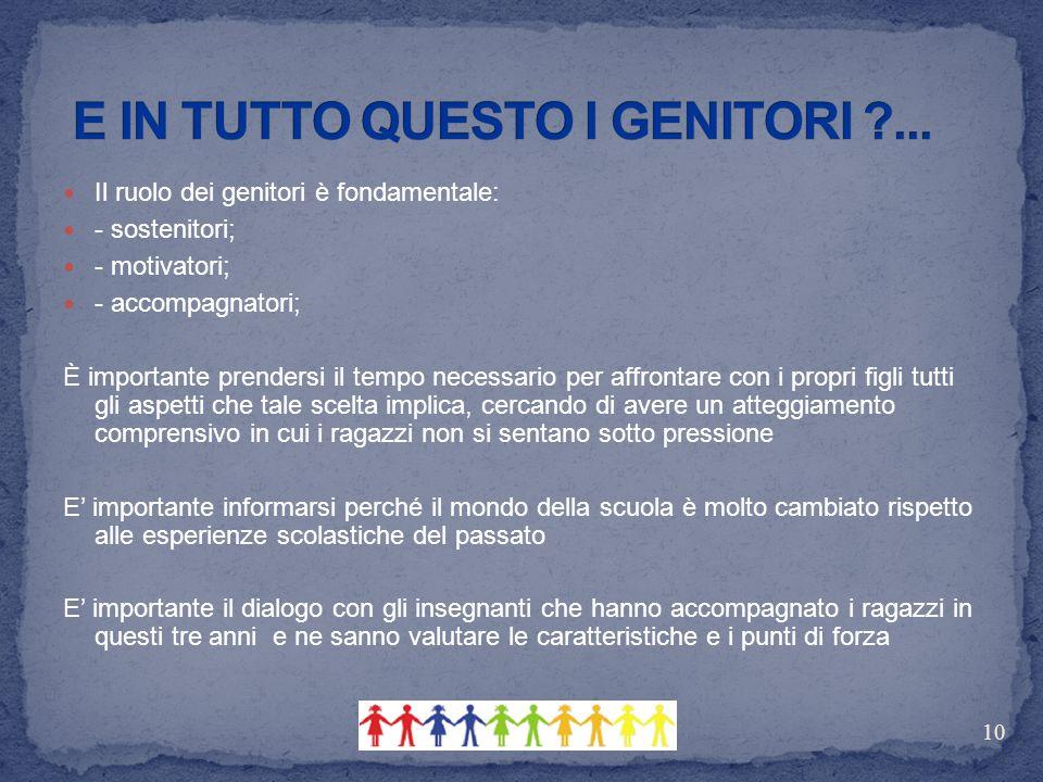 Il ruolo dei genitori è fondamentale: - sostenitori; - motivatori; - accompagnatori; È importante prendersi il tempo necessario per affrontare con i p