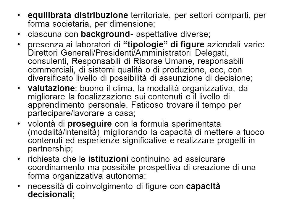 equilibrata distribuzione territoriale, per settori-comparti, per forma societaria, per dimensione; ciascuna con background- aspettative diverse; pres