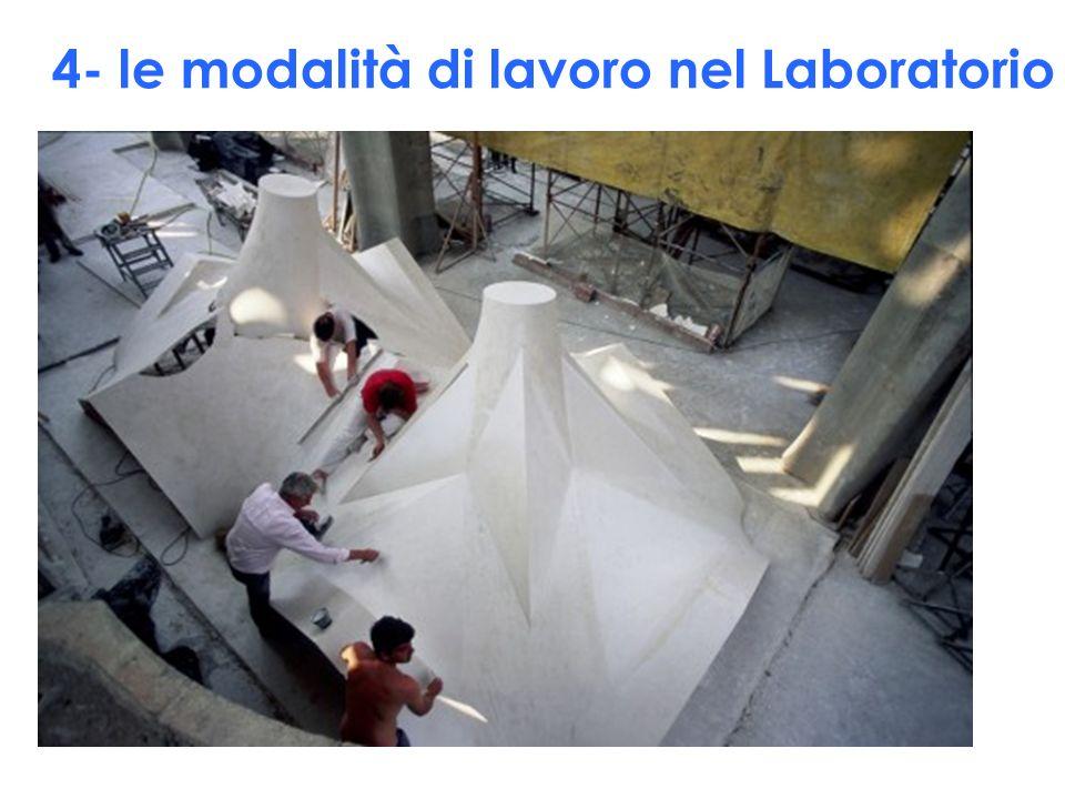 4- le modalità di lavoro nel Laboratorio