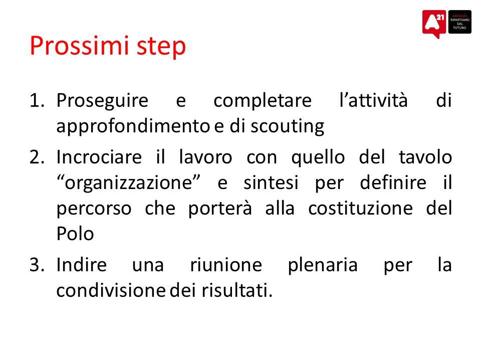 Prossimi step 1.Proseguire e completare lattività di approfondimento e di scouting 2.Incrociare il lavoro con quello del tavolo organizzazione e sintesi per definire il percorso che porterà alla costituzione del Polo 3.Indire una riunione plenaria per la condivisione dei risultati.