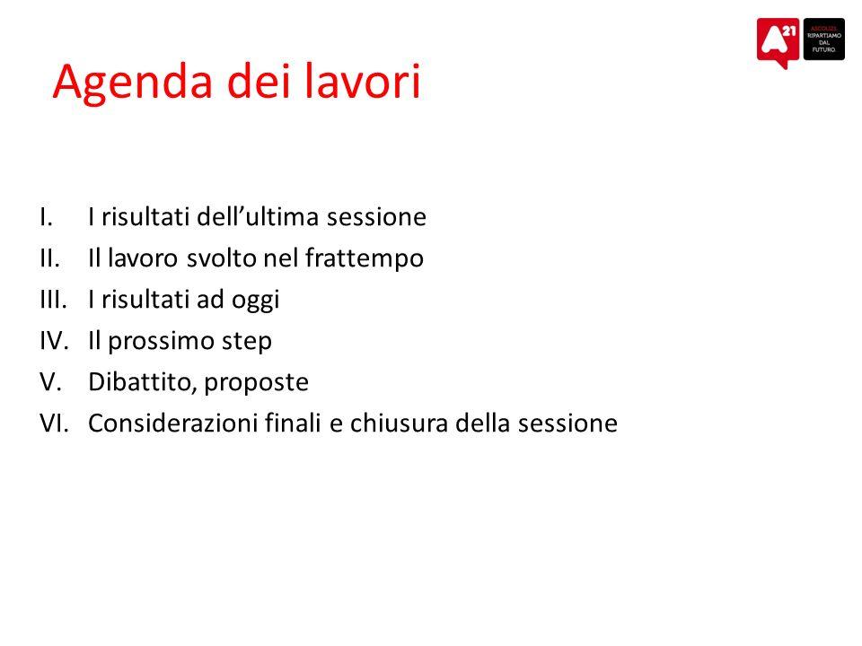 Agenda dei lavori I.I risultati dellultima sessione II.Il lavoro svolto nel frattempo III.I risultati ad oggi IV.Il prossimo step V.Dibattito, propost